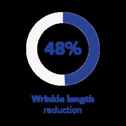 serum-origin-wrinkle-length-reduction
